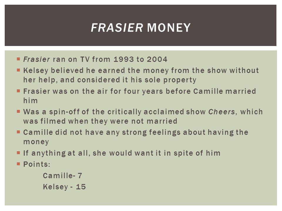 Frasier Money Frasier ran on TV from 1993 to 2004