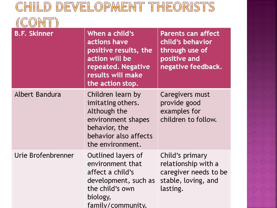 Child Development Theorists (cont)