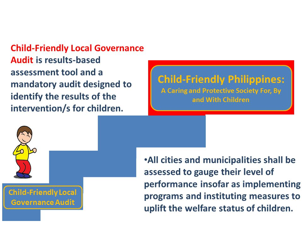 Child-Friendly Philippines: