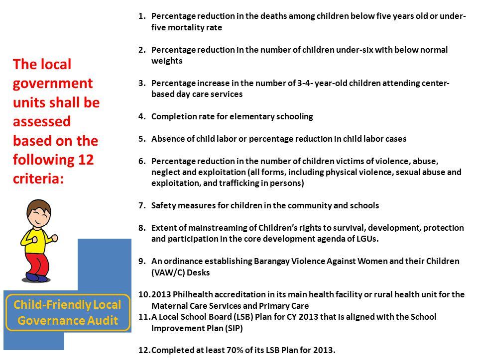 child friendly school system assessment form