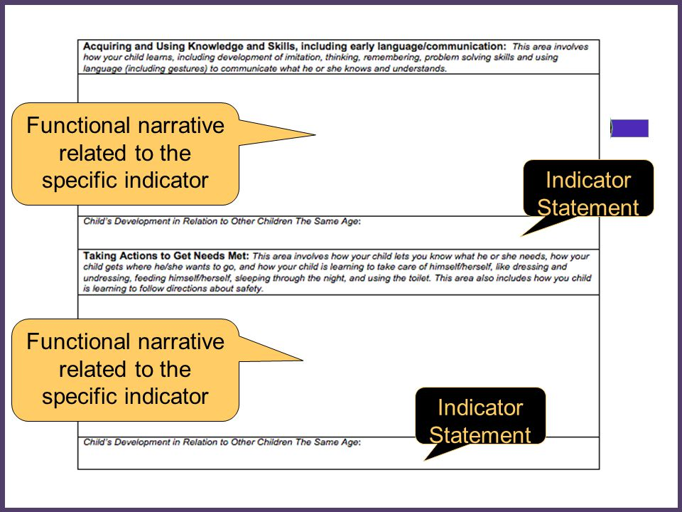 Functional narrative related to the specific indicator