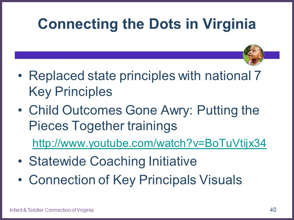 Connecting the Dots in Virginia