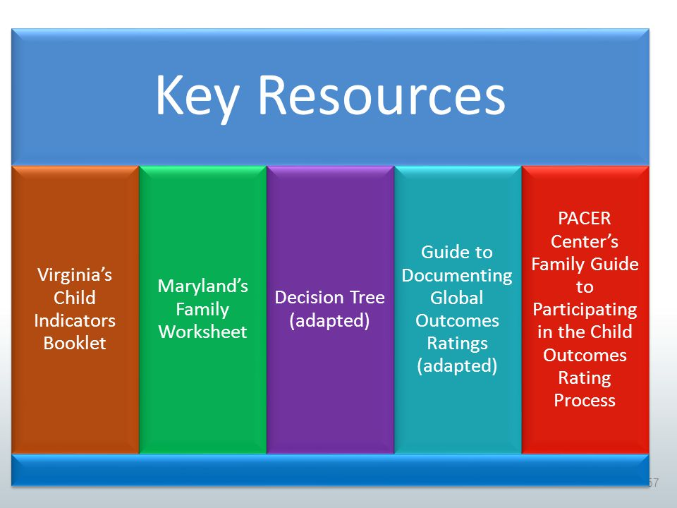 Key Resources Virginia's Child Indicators Booklet. Maryland's Family Worksheet. Decision Tree (adapted)