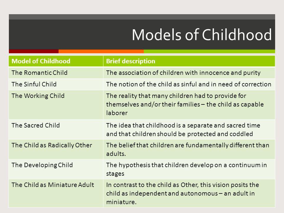 Models of Childhood Model of Childhood Brief description