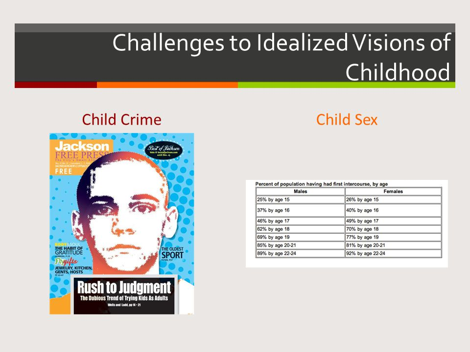 Challenges to Idealized Visions of Childhood
