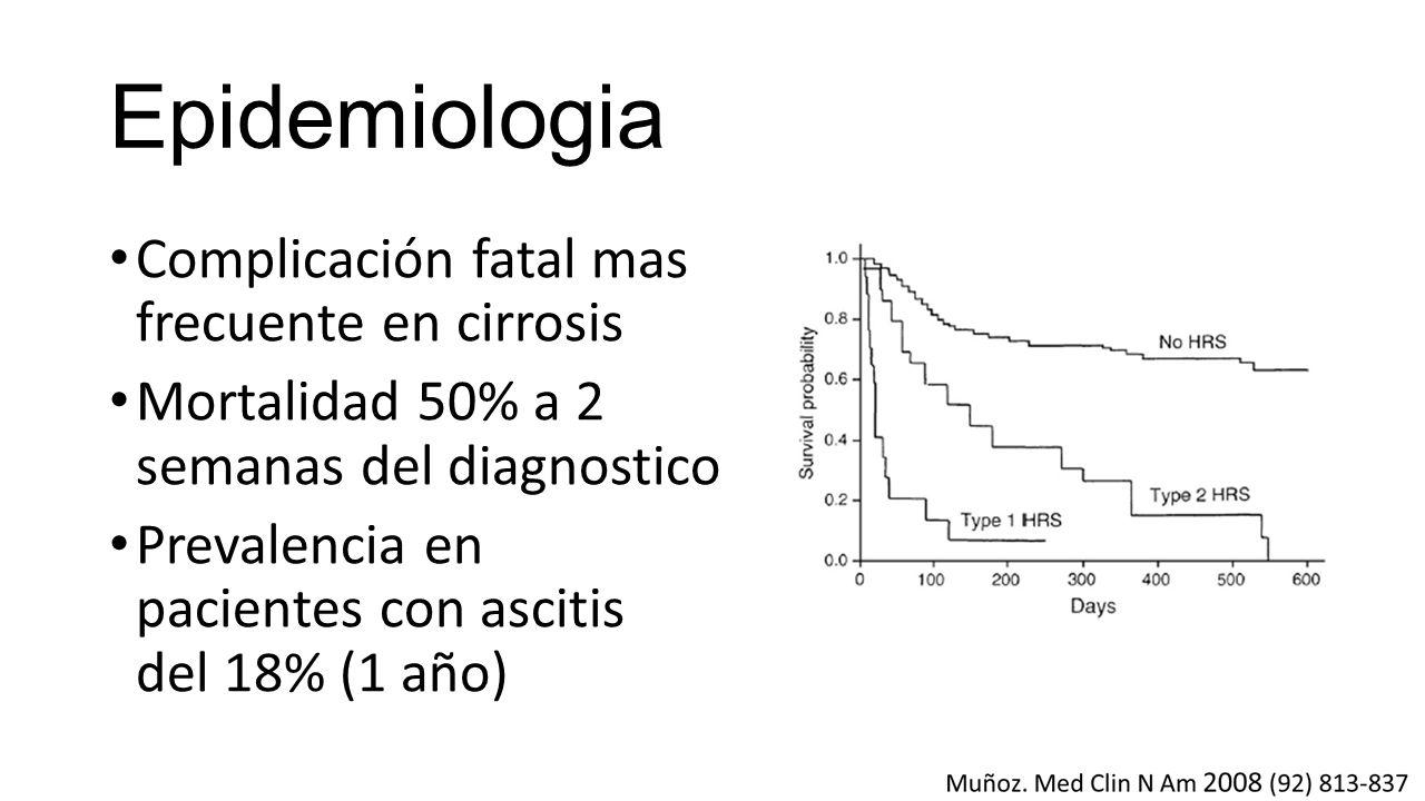 Epidemiologia Complicación fatal mas frecuente en cirrosis