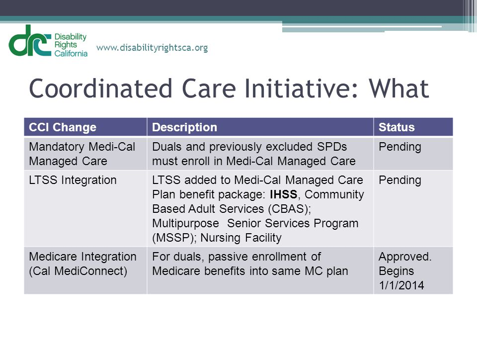Coordinated Care Initiative: What