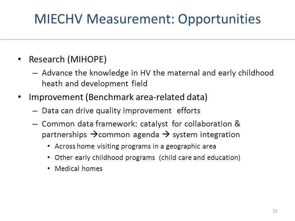 MIECHV Measurement: Opportunities