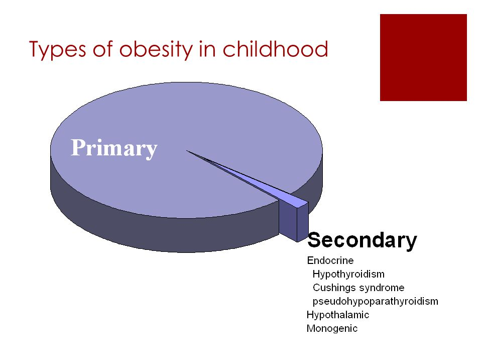 Types of obesity in childhood