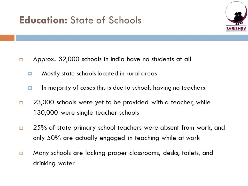 Education: State of Schools