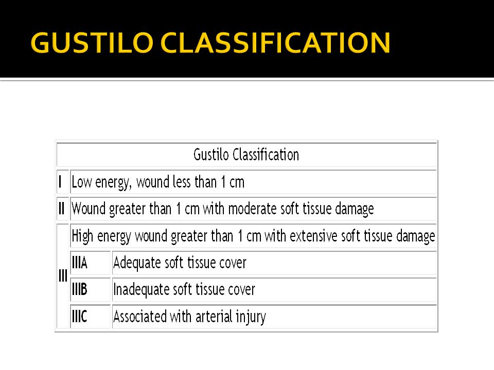 GUSTILO CLASSIFICATION