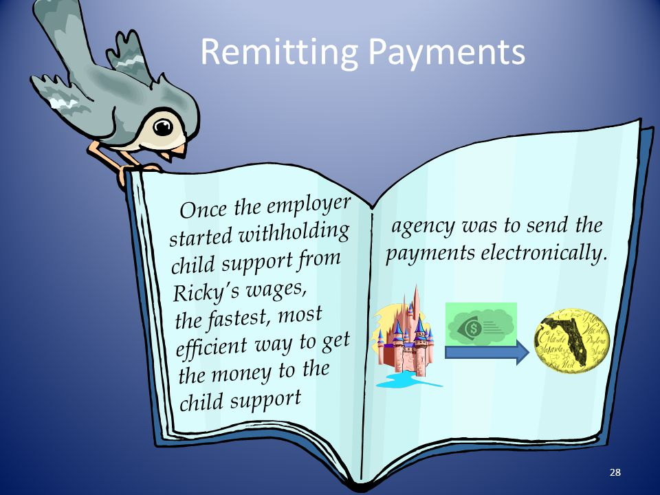 Remitting Payments Once the employer started withholding child support from Ricky's wages,