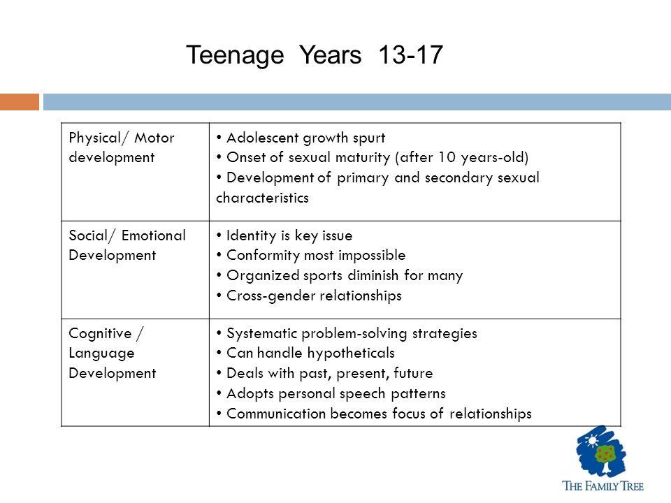Teenage Years 13-17 Physical/ Motor development