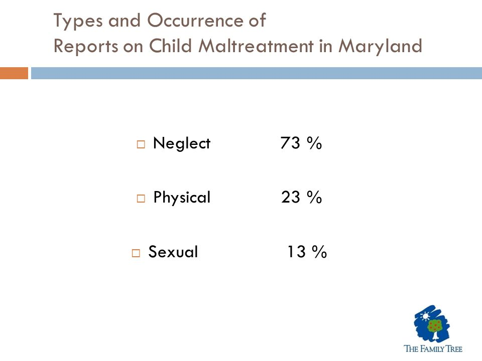 Types and Occurrence of Reports on Child Maltreatment in Maryland