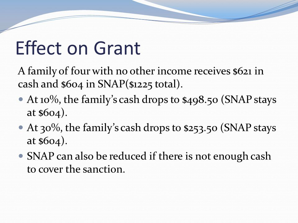 Effect on Grant A family of four with no other income receives $621 in cash and $604 in SNAP($1225 total).