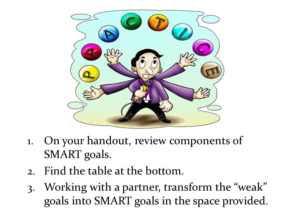 On your handout, review components of SMART goals.