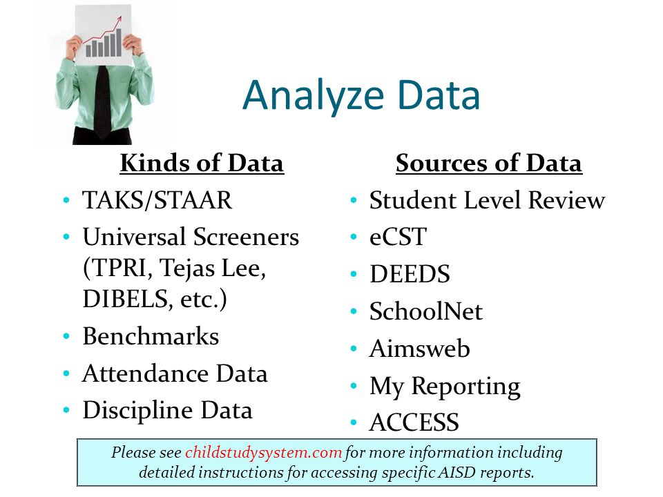 Analyze Data Kinds of Data TAKS/STAAR