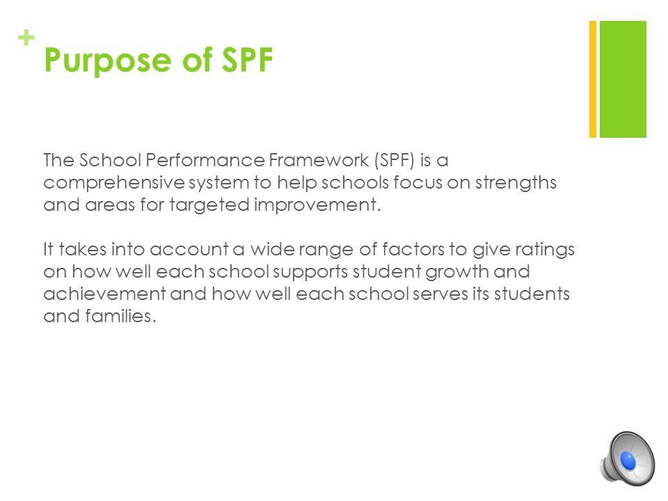 Purpose of SPF