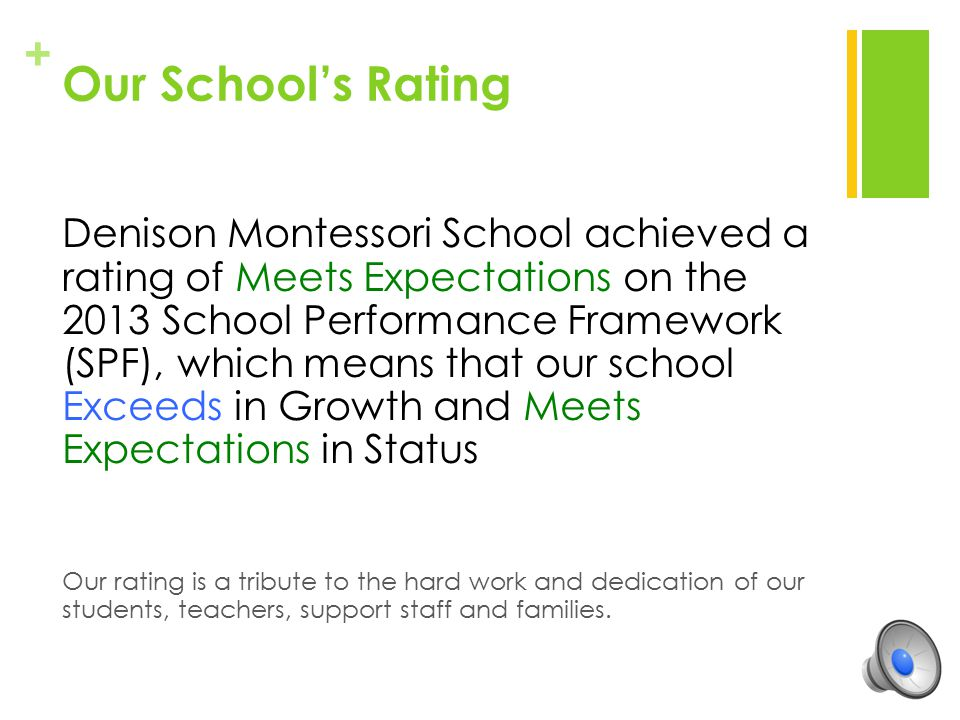 Our School's Rating