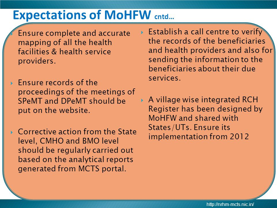 Expectations of MoHFW cntd…