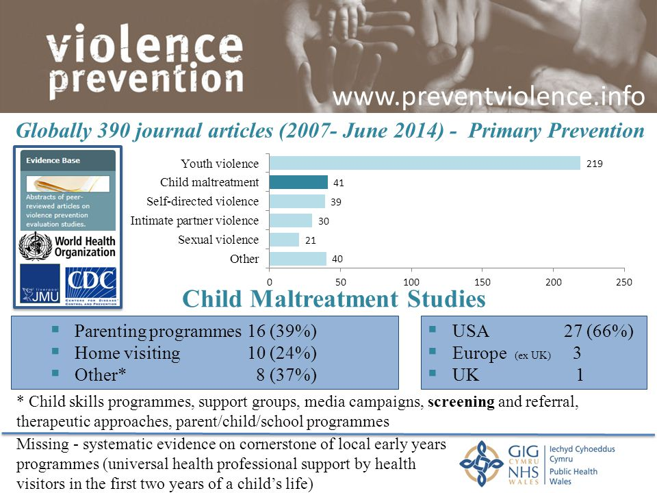 www.preventviolence.info Child Maltreatment Studies