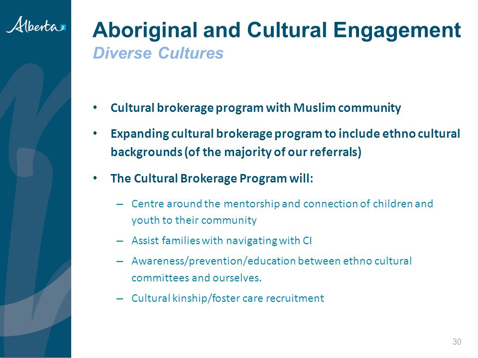 Aboriginal and Cultural Engagement Diverse Cultures