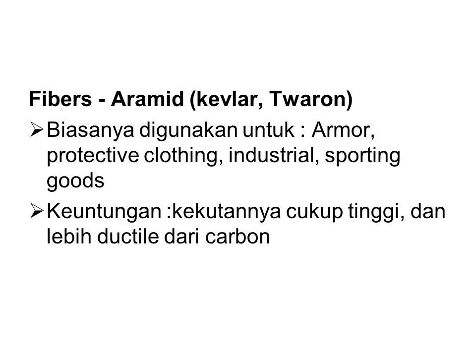 Fibers - Aramid (kevlar, Twaron)