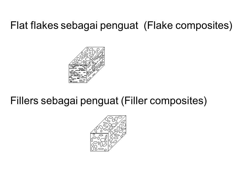 Flat flakes sebagai penguat (Flake composites)