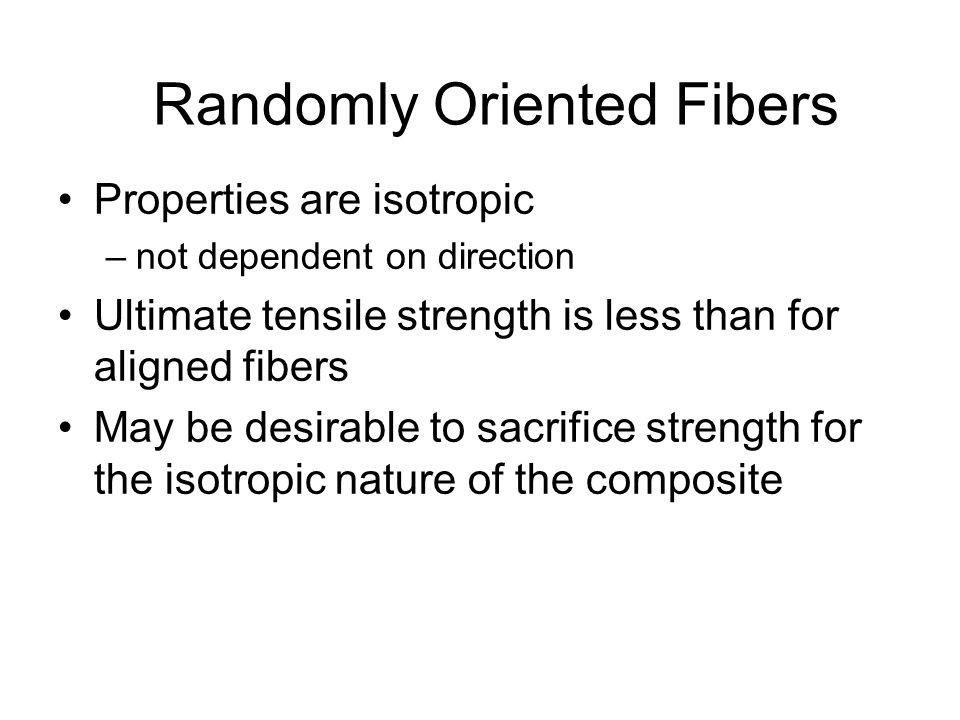 Randomly Oriented Fibers