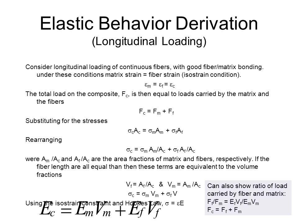 Elastic Behavior Derivation (Longitudinal Loading)