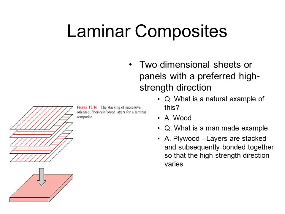 Laminar Composites Two dimensional sheets or panels with a preferred high-strength direction. Q. What is a natural example of this