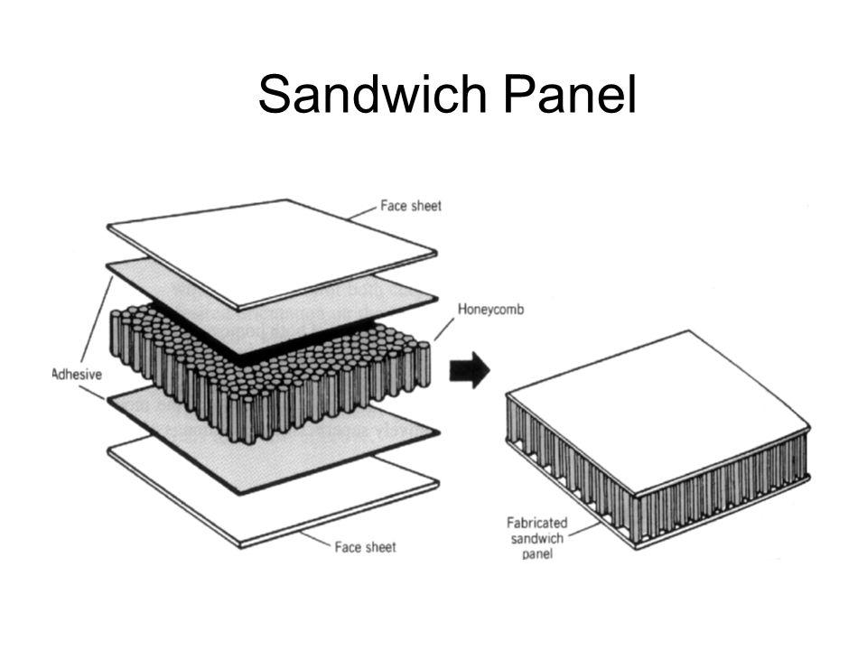 Sandwich Panel MSE 27X Unit 18