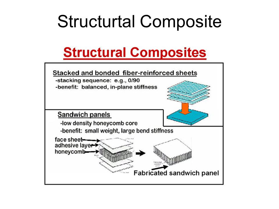 Structurtal Composite