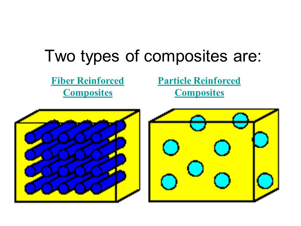 Two types of composites are: