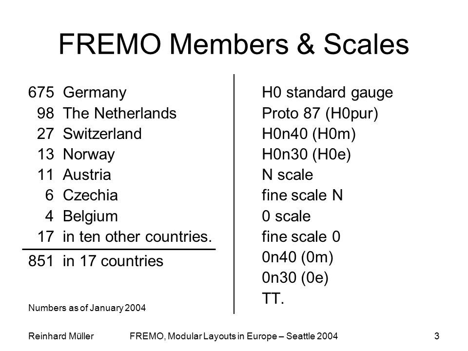 FREMO, Modular Layouts in Europe – Seattle 2004