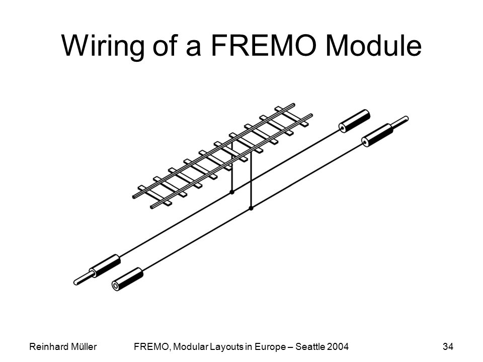 Wiring of a FREMO Module