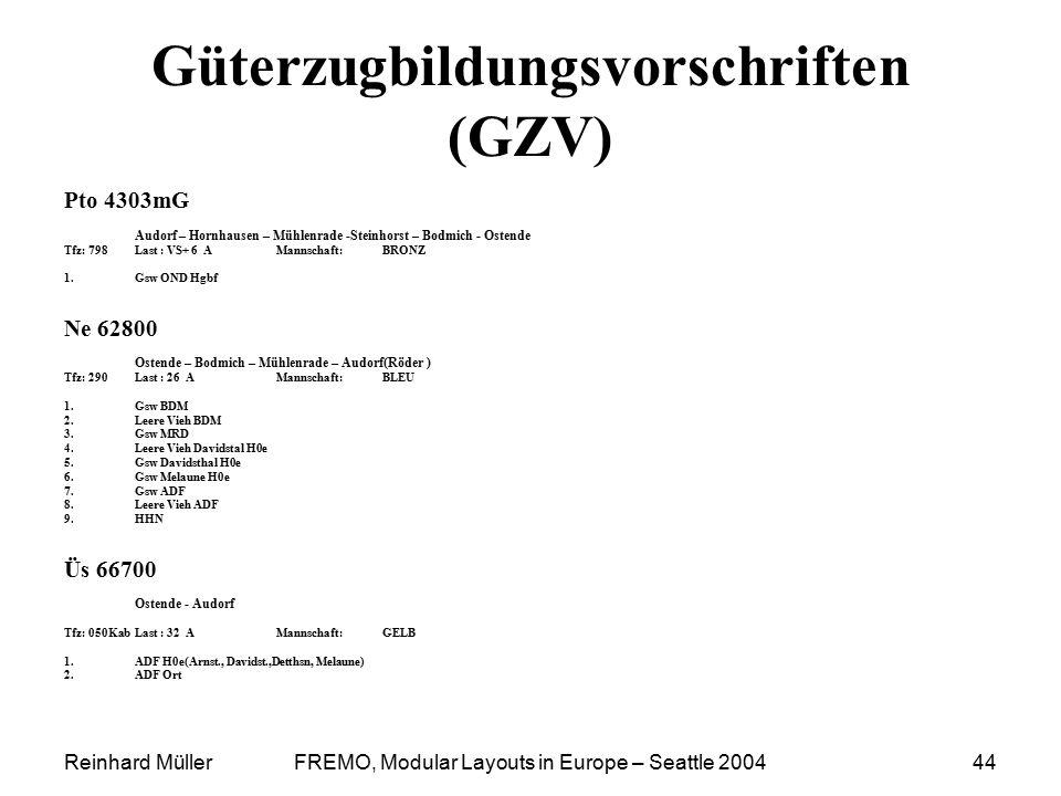 Güterzugbildungsvorschriften (GZV)