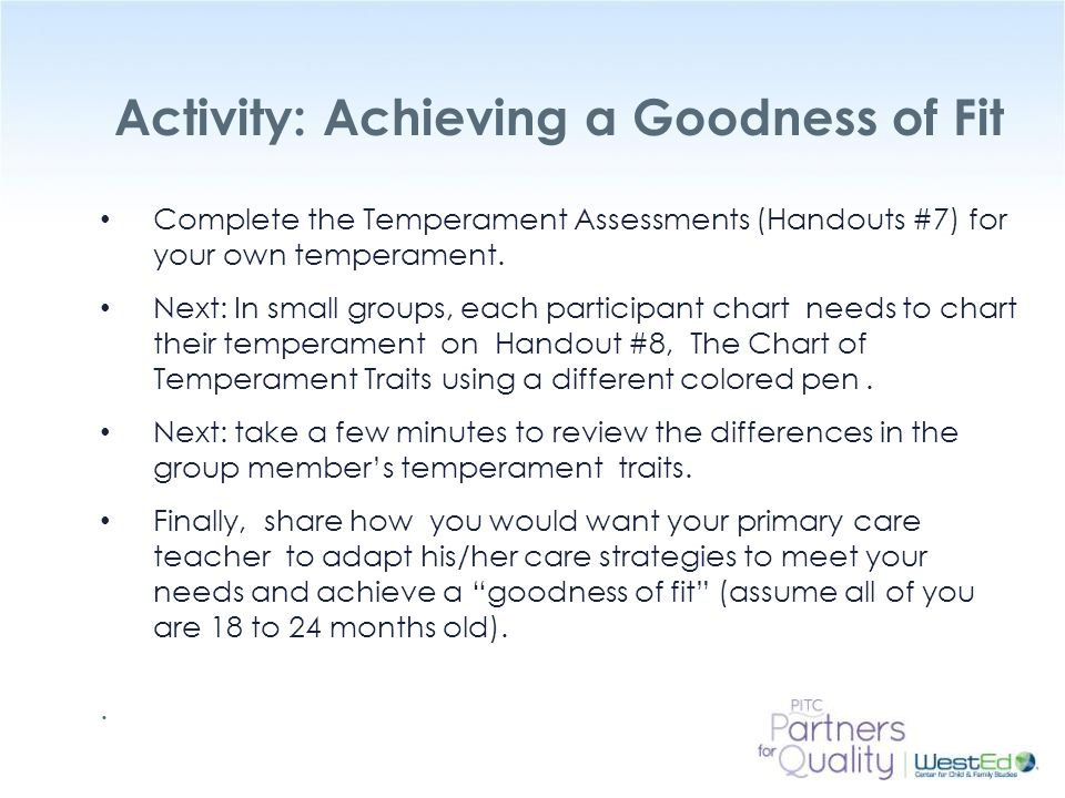 Activity: Achieving a Goodness of Fit