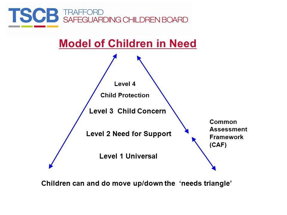 Model of Children in Need