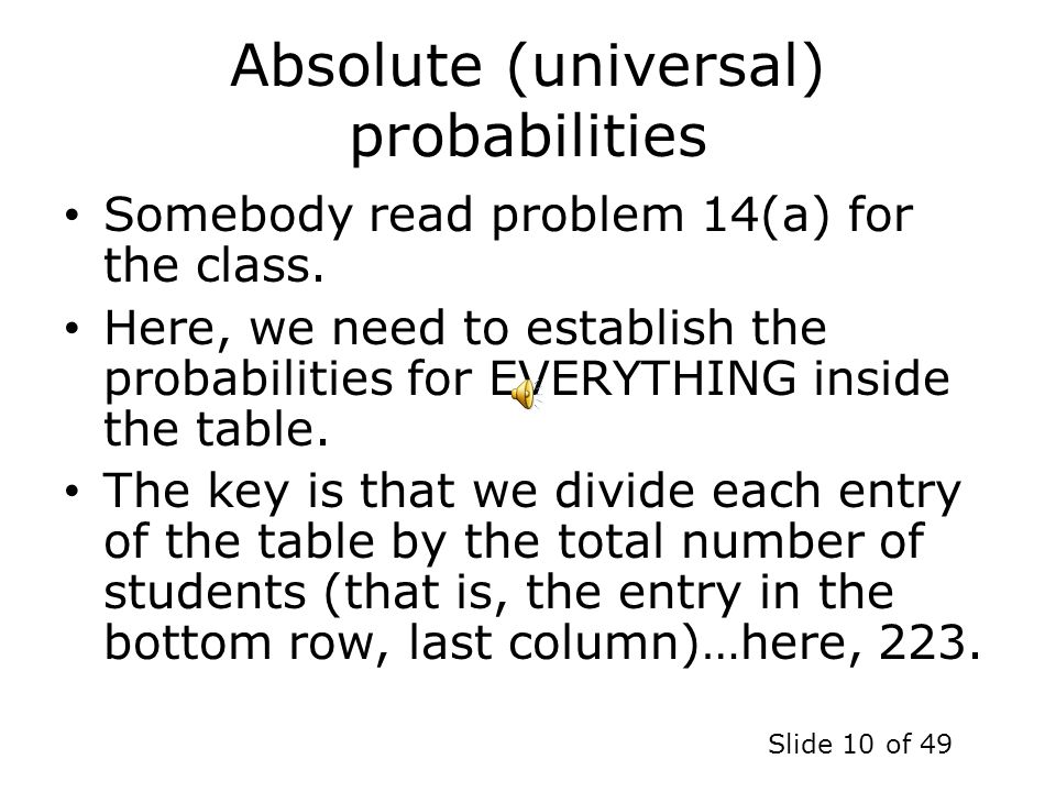 Absolute (universal) probabilities