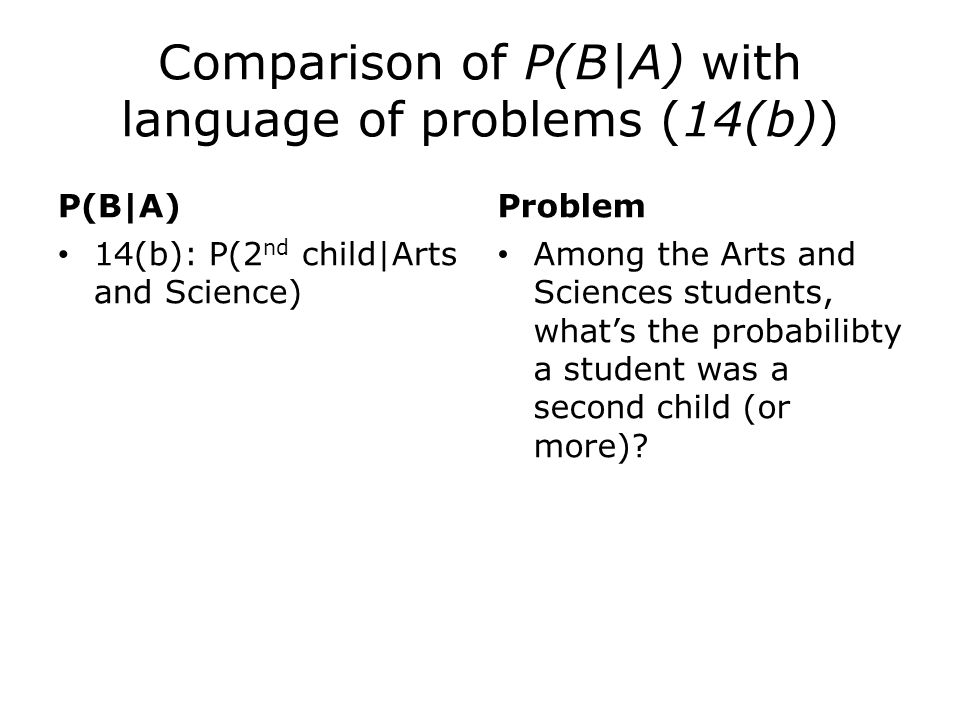 Comparison of P(B|A) with language of problems (14(b))
