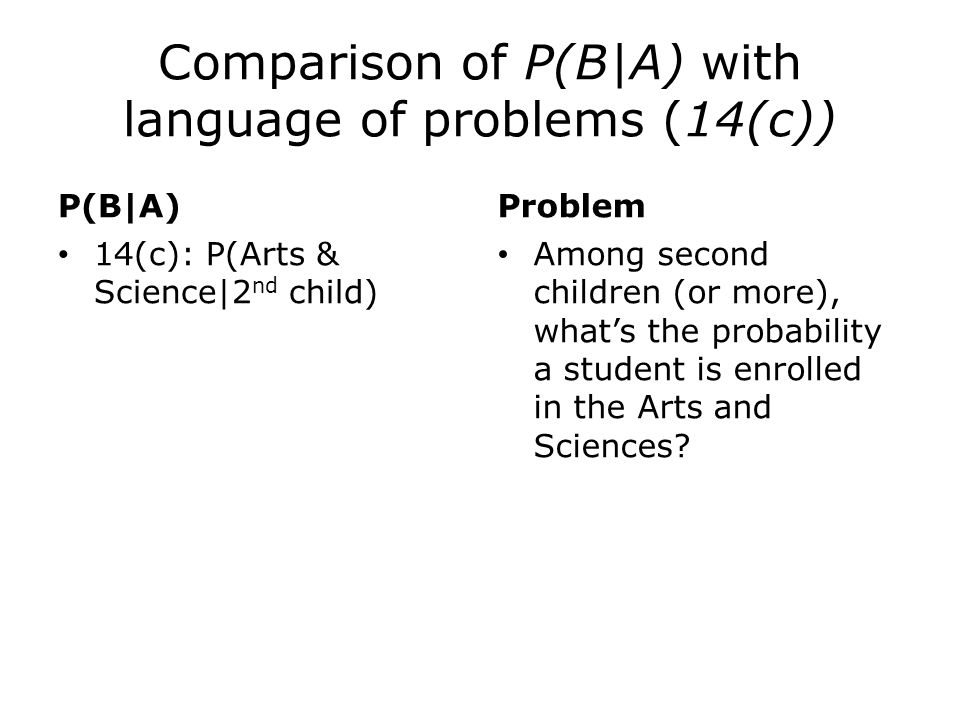 Comparison of P(B|A) with language of problems (14(c))