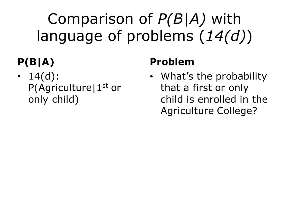 Comparison of P(B|A) with language of problems (14(d))