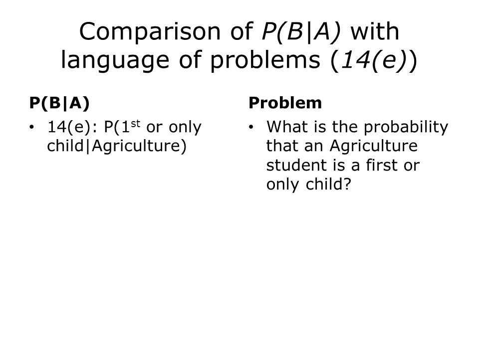 Comparison of P(B|A) with language of problems (14(e))