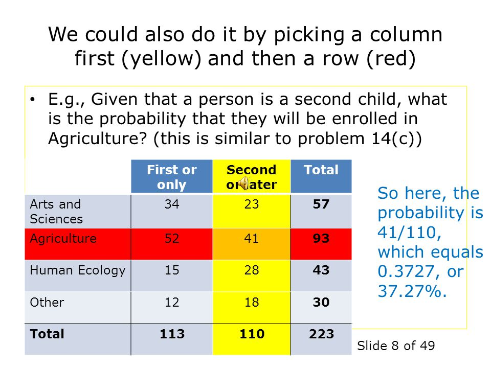 We could also do it by picking a column first (yellow) and then a row (red)