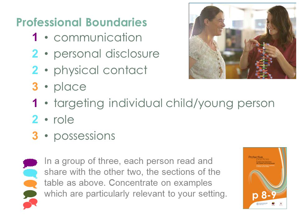      Professional Boundaries 1 2 3 communication