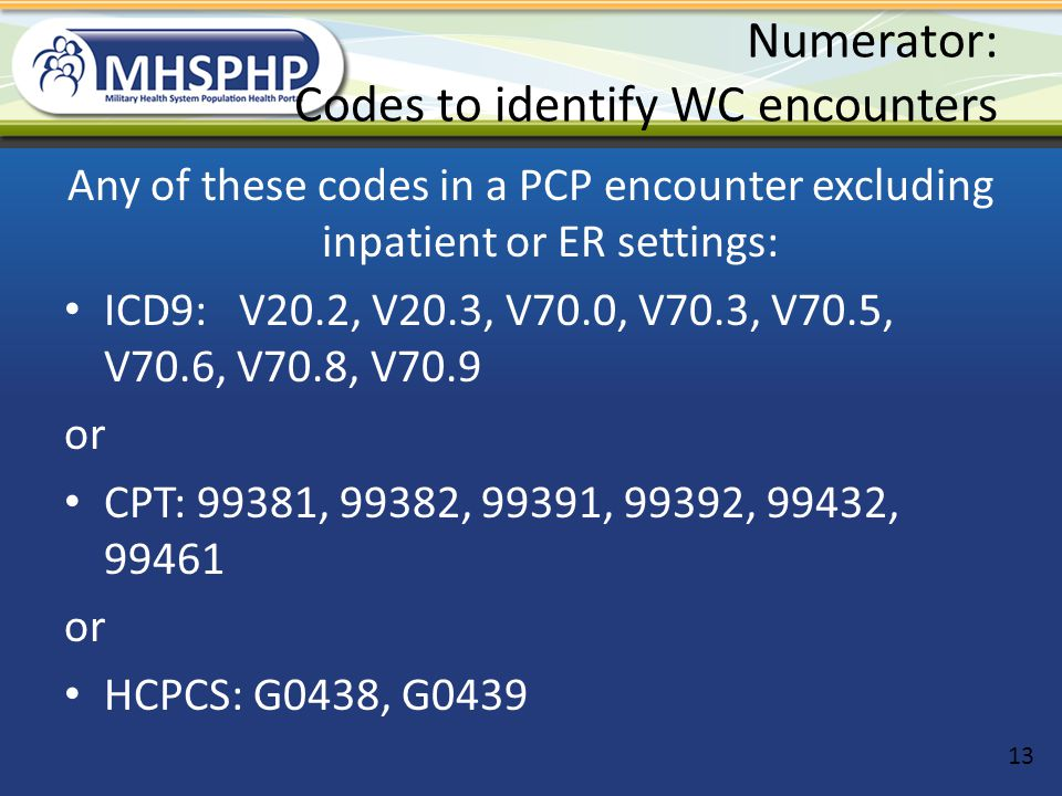 Numerator: Codes to identify WC encounters