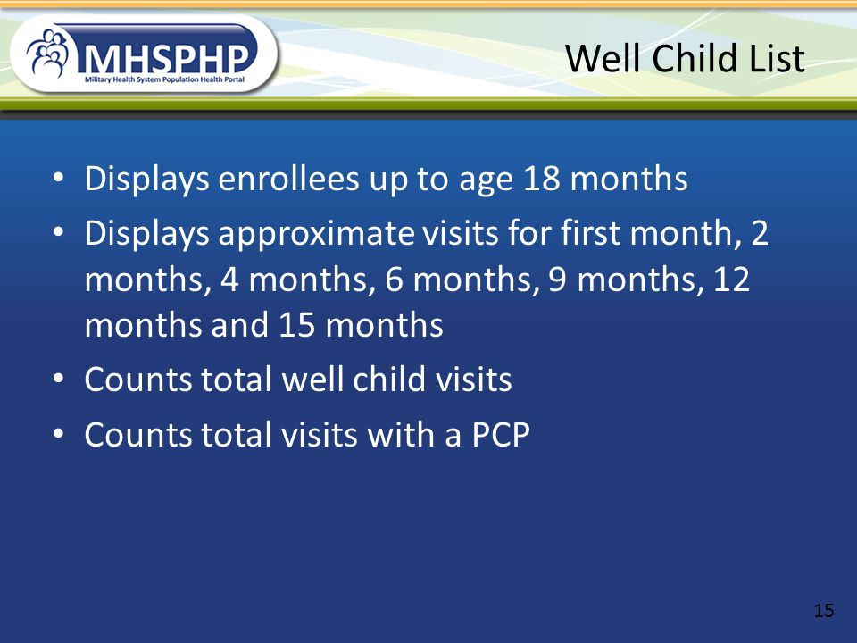 Well Child List Displays enrollees up to age 18 months