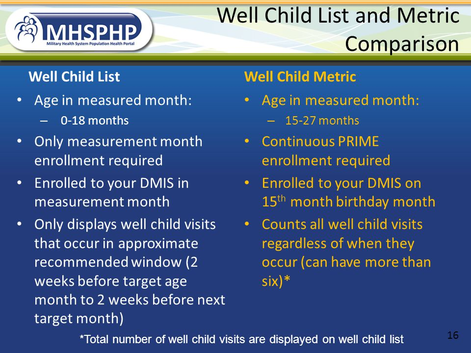 Well Child List and Metric Comparison