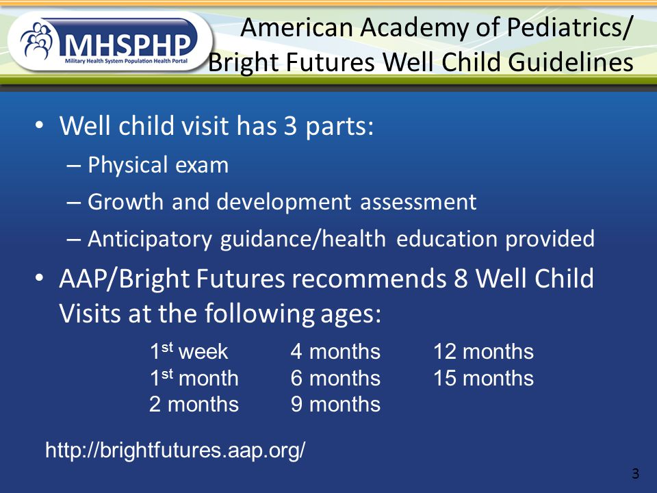 American Academy of Pediatrics/ Bright Futures Well Child Guidelines